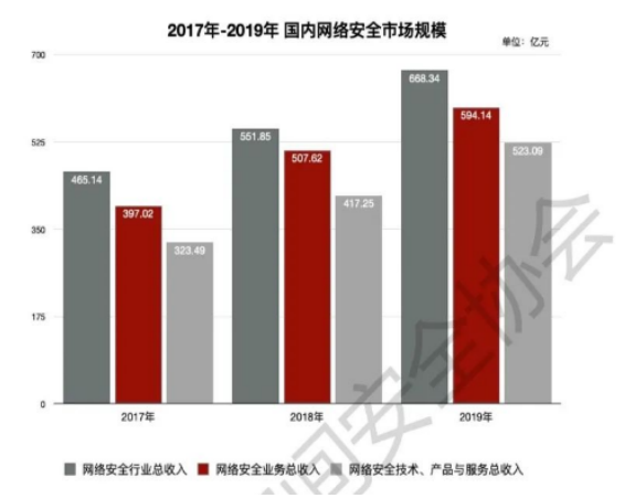 """ISC2020周鸿祎""""沙场点兵"""",新网络安全框架体系初现锋芒"""