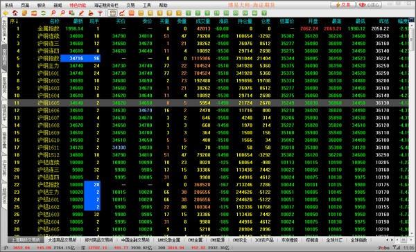 海证期货博易大师 V5.5.48 免费版